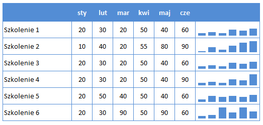 Wykresy w komrkach excela profesjonalny wygld tabel praktyka epilog ccuart Choice Image